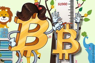 複数のテクニカルアナリストたちが、2017年終わりにはビットコイン価格が2,000ドルから3,000ドルへ上昇すると分析