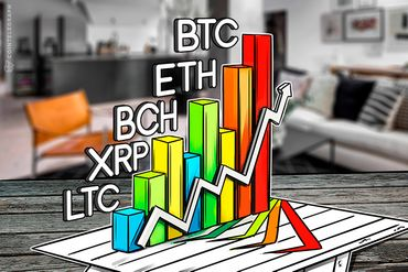Price Analysis, October 25: Bitcoin, Ethereum, Bitcoin Cash, Ripple, Litecoin