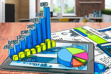 Bitcoin, Ethereum, Bitcoin Cash, Ripple, IOTA, Litecoin, NEM, Cardano: Price Analysis, Jan. 25