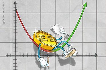 大部分的加密貨幣有所增長,瑞波、門羅幣和NEM的漲幅較大