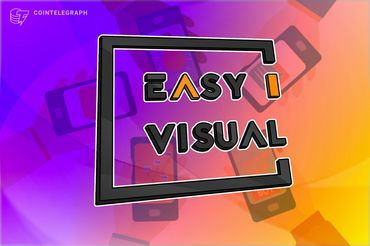 No More Useless Views: EasyVisual Launches Banners App for Brands Promotion