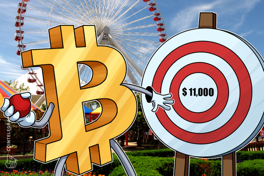 Bitcoin Price Bullish Wedge Forms Pointing to $11K, Says Trader