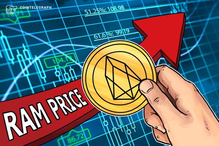 Blockchain News,EOS,Markets,DApps