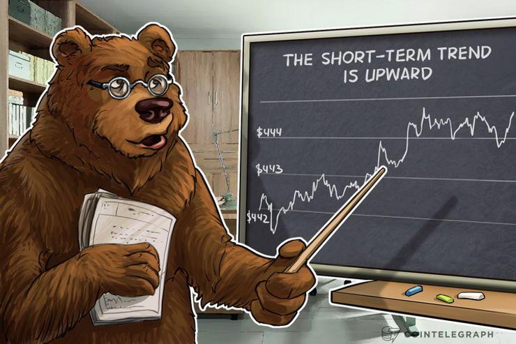 Bitcoin Price Analysis: 5/24/2016