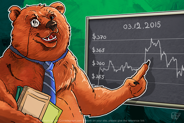 Daily Bitcoin Price Analysis: The Power of Sideways Trend