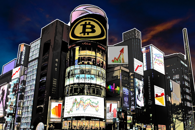 Intermarket Analysis: Japan, Gold and Bitcoin