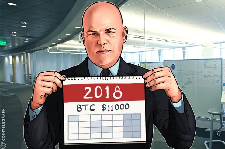 Bitcoin Bulls Get More Bullish, Ronnie Moas Revises Bitcoin Price Prediction