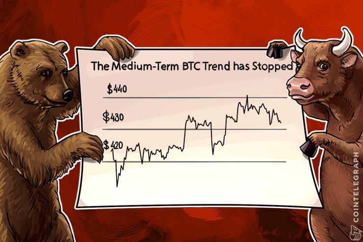 The Medium-Term BTC Trend has Stopped