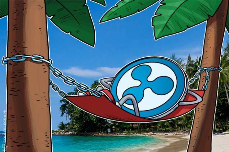 AMEX faz parceria com o Ripple para pagamentos Blockchain