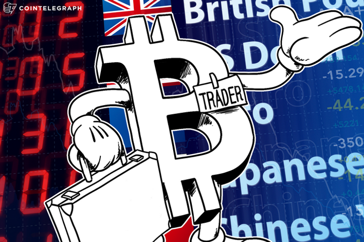 Quiet Optimism: Traditional Forex Is Embracing Bitcoin