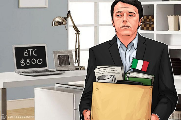 Bitcoin $800 Price Alert As Pro-EU Italian Prime Minister Resigns After Referendum