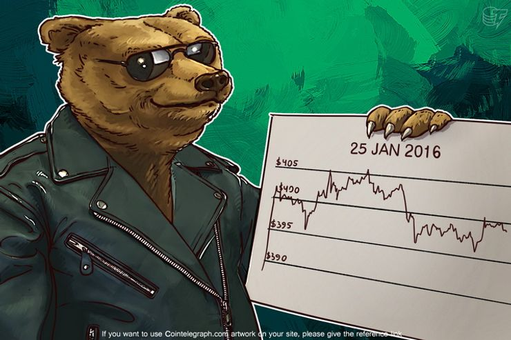 Daily Bitcoin Price Analysis: Bitcoin Is Waiting For A New Impetus