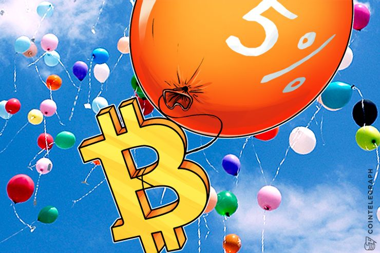 Bitcoin Price Soars Over 5% to Open November; Is Segregated Witness Cause?