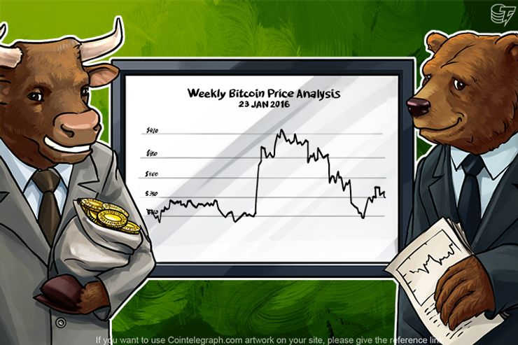 Weekly Bitcoin Price Review: The Growth And Fall Of The Last Week