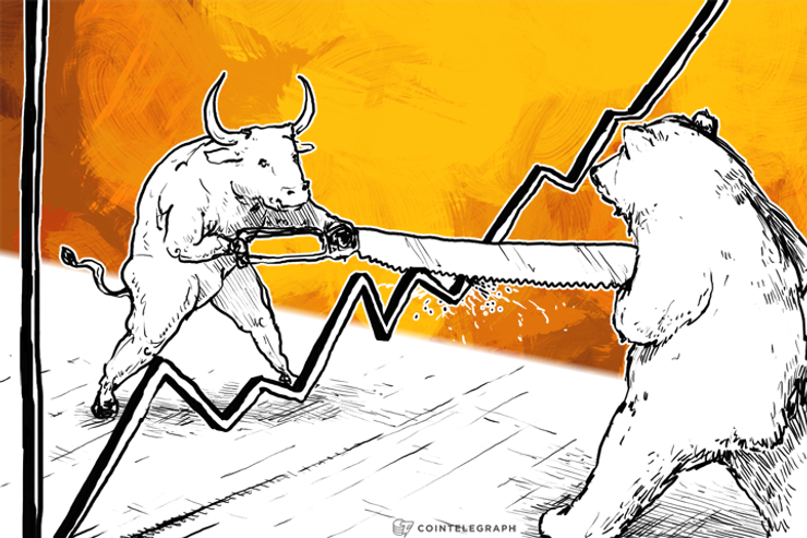Bitcoin Price Whipsaw: What Can Ichimoku Clouds Tell Us?