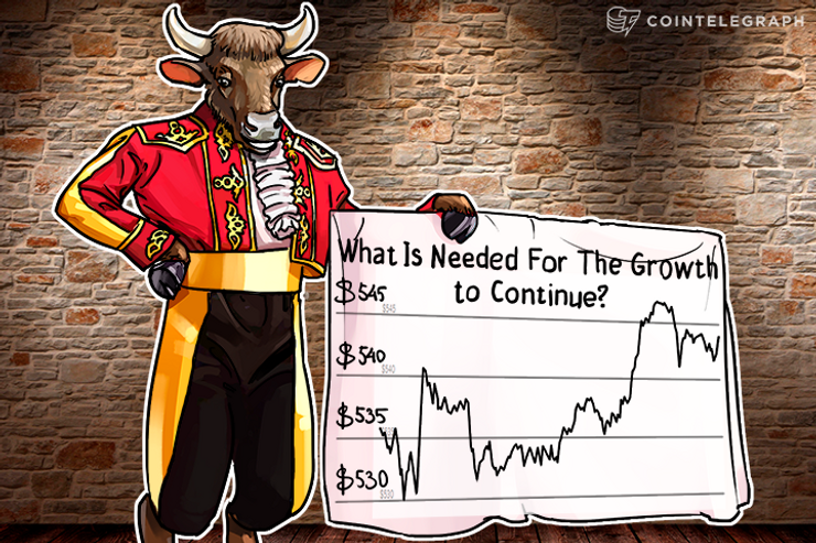 Bitcoin Price Analysis: 5/31/2016