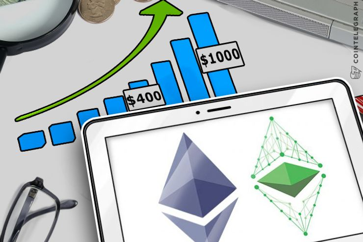 Ethereum Price Analysis: June 8 - 13