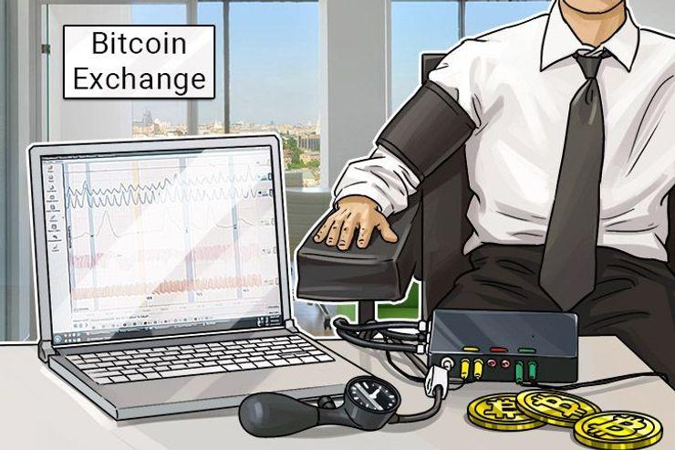 OKCoin Sells Bitcoin For $15k In Apparent Error, Goes Offline