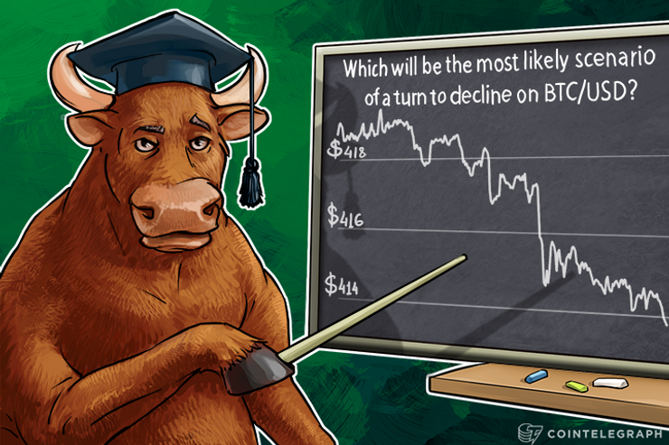 Which Will be the Most Likely Scenario of a Turn to Decline on BTCUSD?