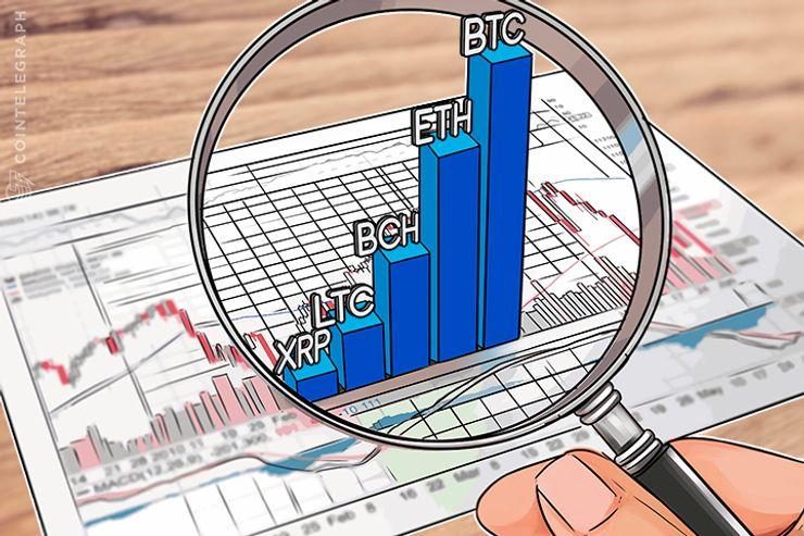 Bitcoin, Ethereum, Bitcoin Cash, Ripple, Litecoin: Análisis de precios, 15 de septiembre