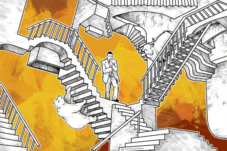 Bitcoin Analysis: Week of Nov 2 (Intro to Stochastics)