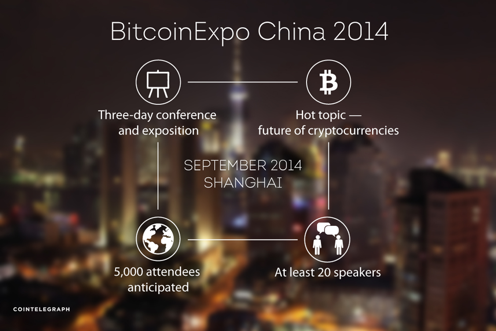 Bitcoin Expo 2014 planned for Shanghai