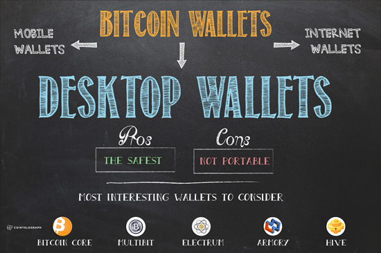 On Wallets and Safety, Part 1: Desktop Wallets