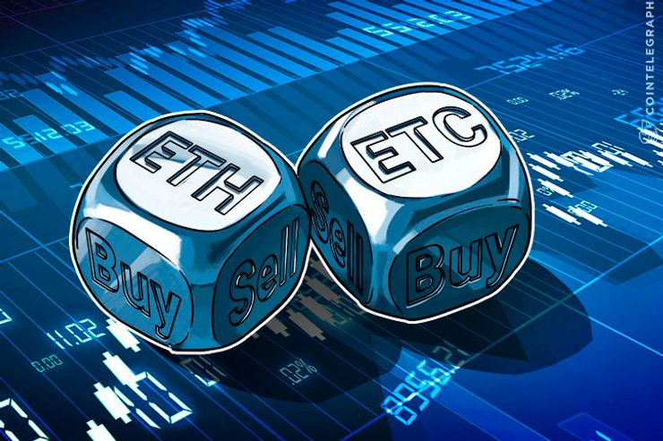 Ethereum Price Analysis: June 14 - 21
