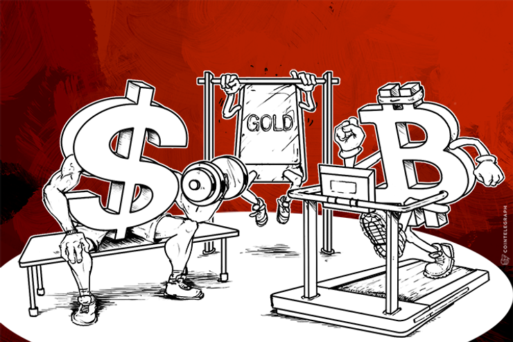 Gold, Bitcoin & the US Dollar amid a Global Economic Slowdown