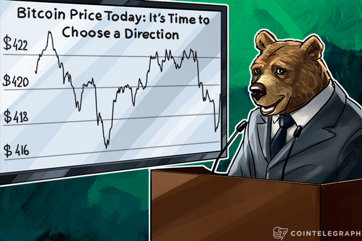 Bitcoin Price Today: It's Time to Choose a Direction