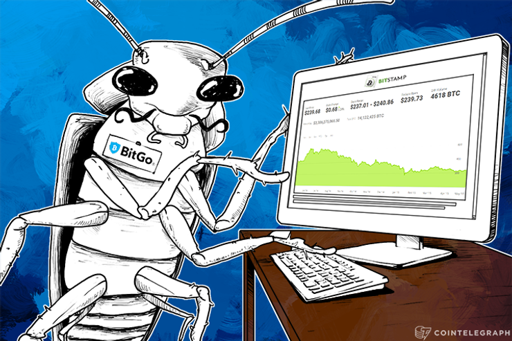 BitGo Bug Reveals Bitstamp Deposit and Withdrawal Information