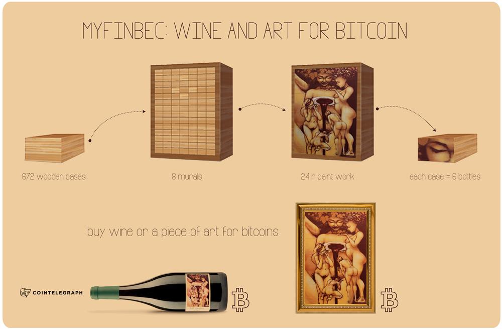 myFINBEC: Where art and Bitcoin collide