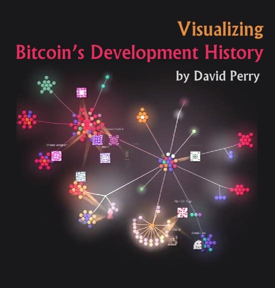 Visualizing Bitcoin's Development History