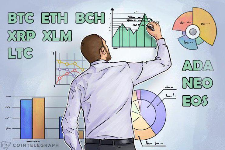 2月19日仮想通貨チャート分析 ビットコイン イーサ ビットコインキャッシュ リップル ステラ ライトコイン カルダノ NEO EOS