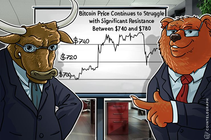 Bitcoin Price Continues to Struggle with Significant Resistance Between $740 and $780