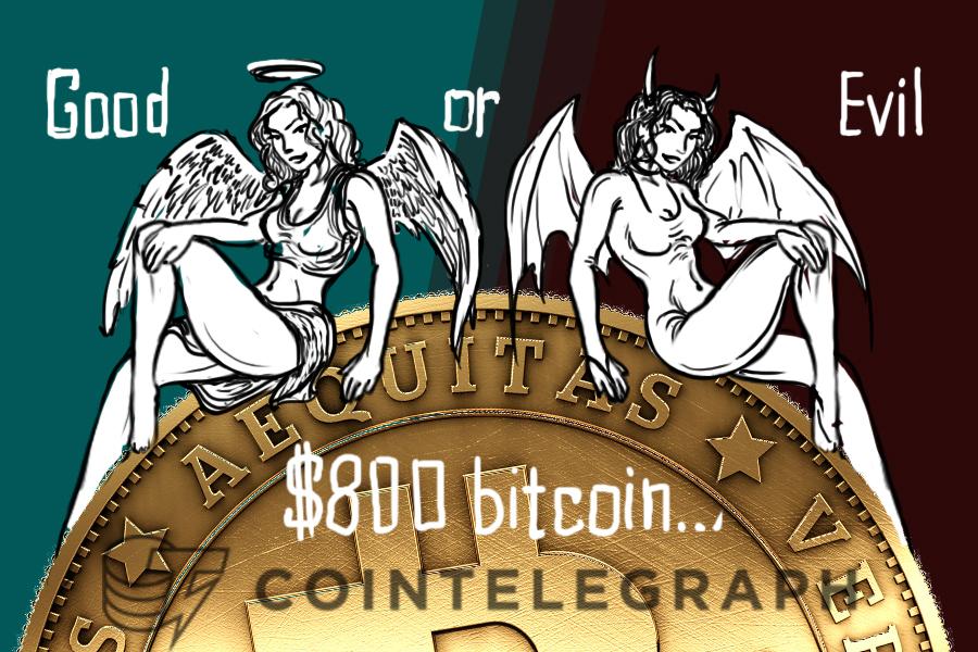 $800 for Bitcoin, No Regrets: Survey shows BTC users as confident as ever