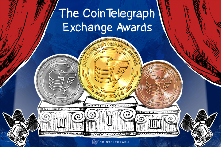 Cointelegraph Exchange Review: Results and More!