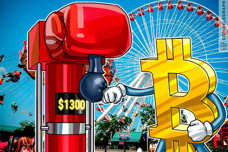 Bitcoin Price Hits $1,300 Prior to ETF Decision