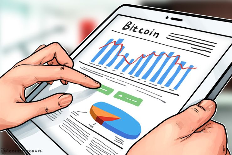 Bitcoin Weekly Price Analysis: July 29 - August 6