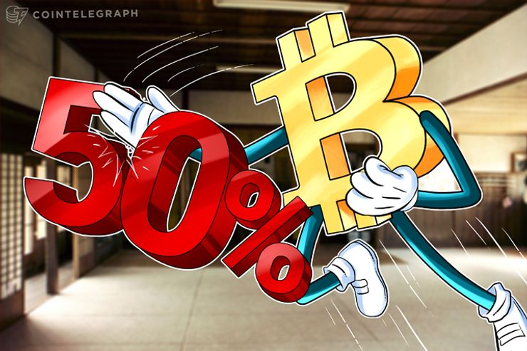 Bitcoin finalmente rompe el 50% en el índice de dominancia, el precio cerca de $ 2,800