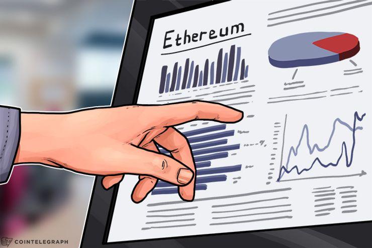 Análise Semanal do Preço do Ethereum: 30 de julho - 6 de agosto