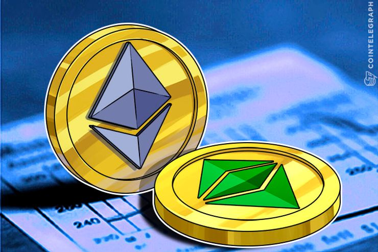 Ethereum Price Analysis: June 28 - July 4