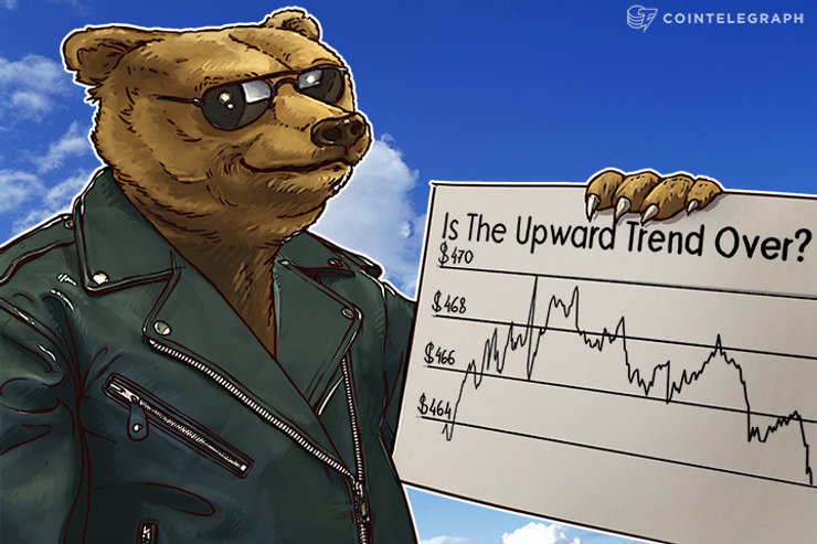 Bitcoin Price Analysis: 4/27/2016