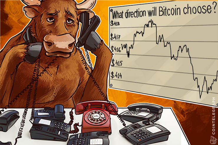 Bitcoin Price Analysis: 3/24/2016