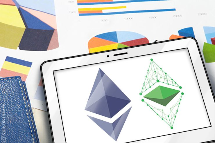 Ethereum Price Analysis: May 2 - 10