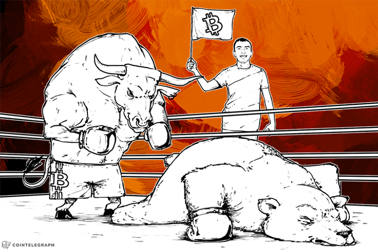 Bitcoin Price Analysis: Week of Jan 26 (Spotting a Trend Change)