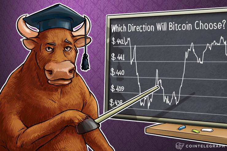 Bitcoin Price Analysis: 5/23/2016