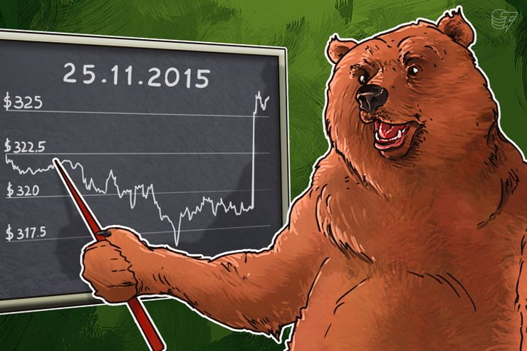 Daily Bitcoin Price Analysis: Bearish Trend Still Relevant