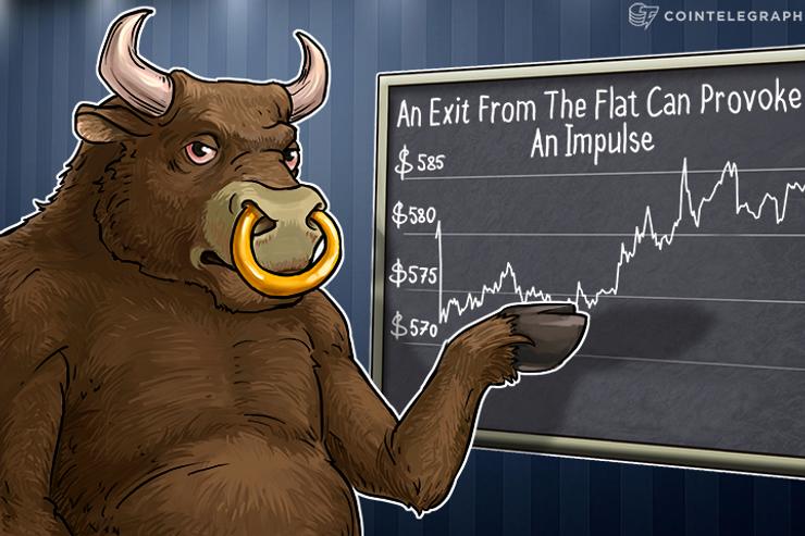 Bitcoin Price Analysis: 6/06/2016
