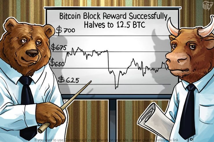 Bitcoin Price Remains in a Trading Range After Halving
